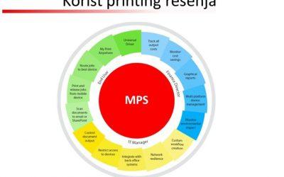 Konsolidacija štampe (MPS koncept) unapređuje vaše poslovanje